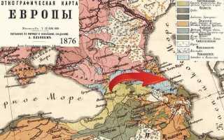 1876 Этнографическая карта Европы
