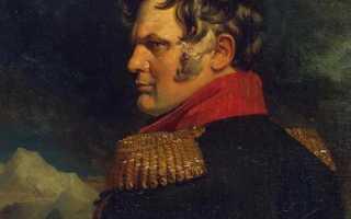 Алексей Ермолов