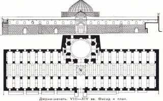 Оборонительные системы древнего Дербента