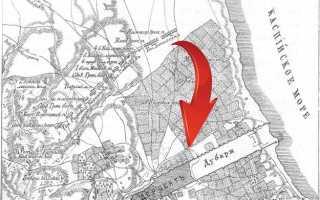 1796 План осады города Дербента
