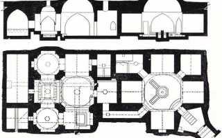 Городские фонтаны и бани древнего Дербента