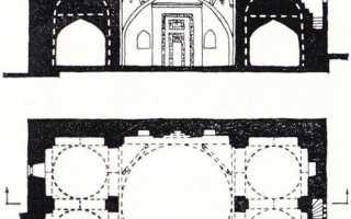 Культовые сооружения, проникновение ислама на Кавказ и Дербент