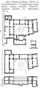 Дом Имангул-бека XVIII век