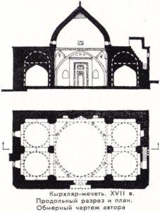 Кырхляр-мечеть разрез и план