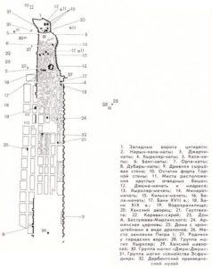 план Дербента